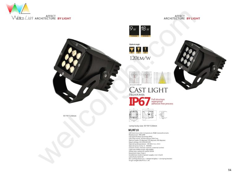 LED flood light wlmf10