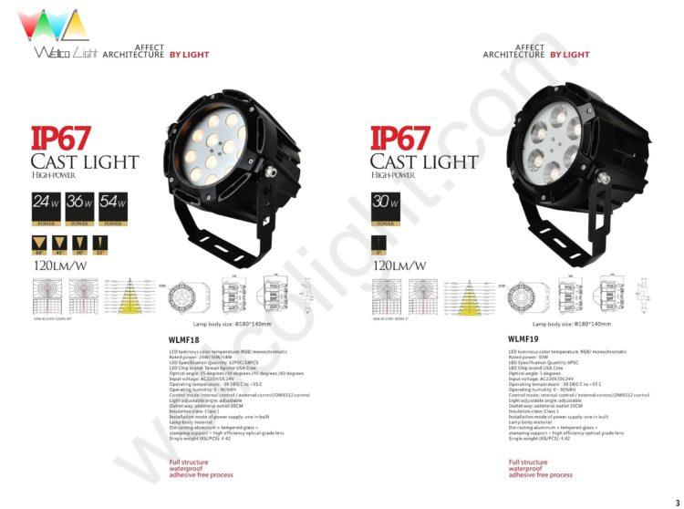 LED flood light wlmf18 / wlmf19