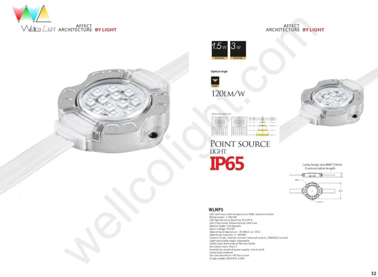 LED point source light wlmp5