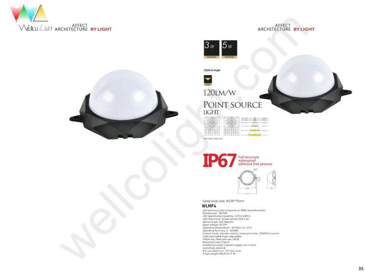 LED point source light wlmp4