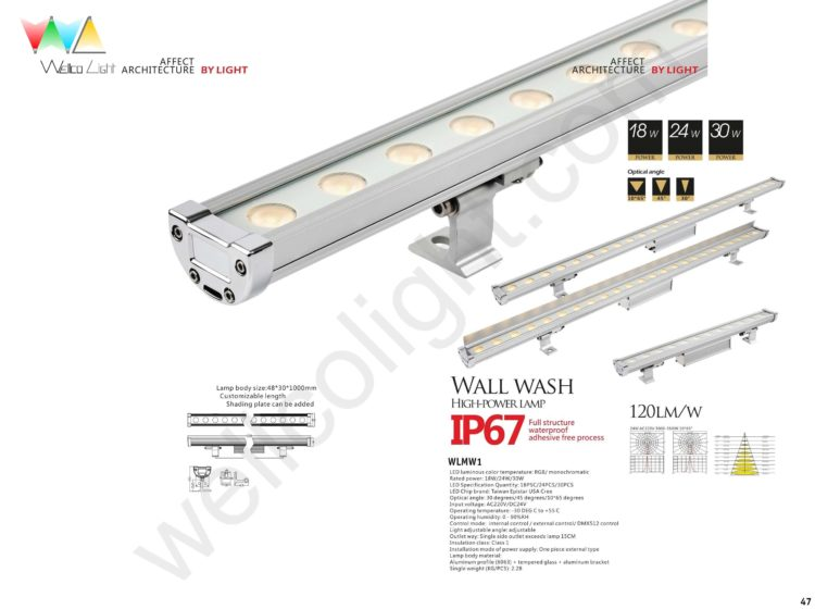 LED wall wash light wlmw1