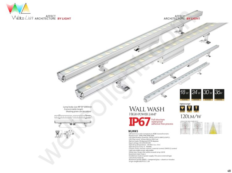 LED wall wash light wlmw3