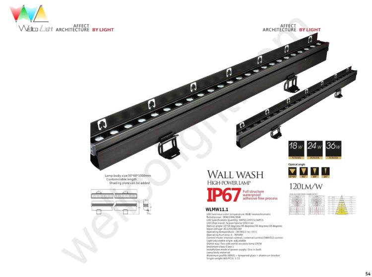 LED wall wash light wlmw11.1